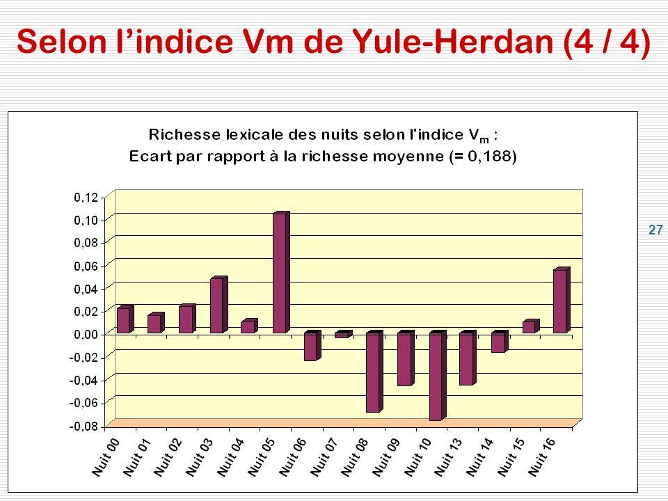 Selon l'indice Vm de Yule-Herdan (4 / 4)