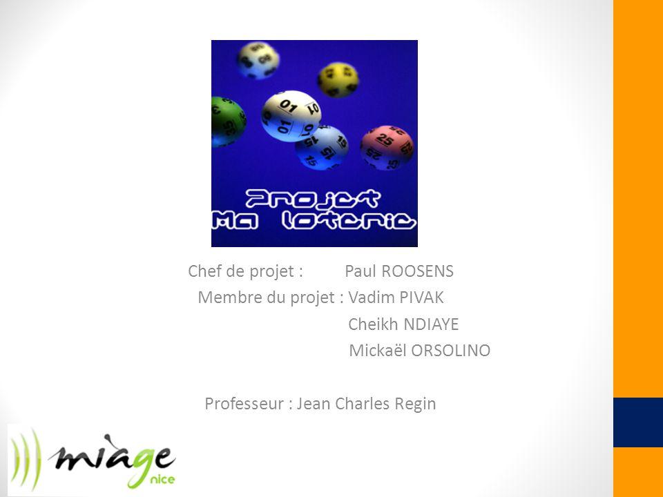 Chef de projet : Paul ROOSENS Membre du projet : Vadim PIVAK