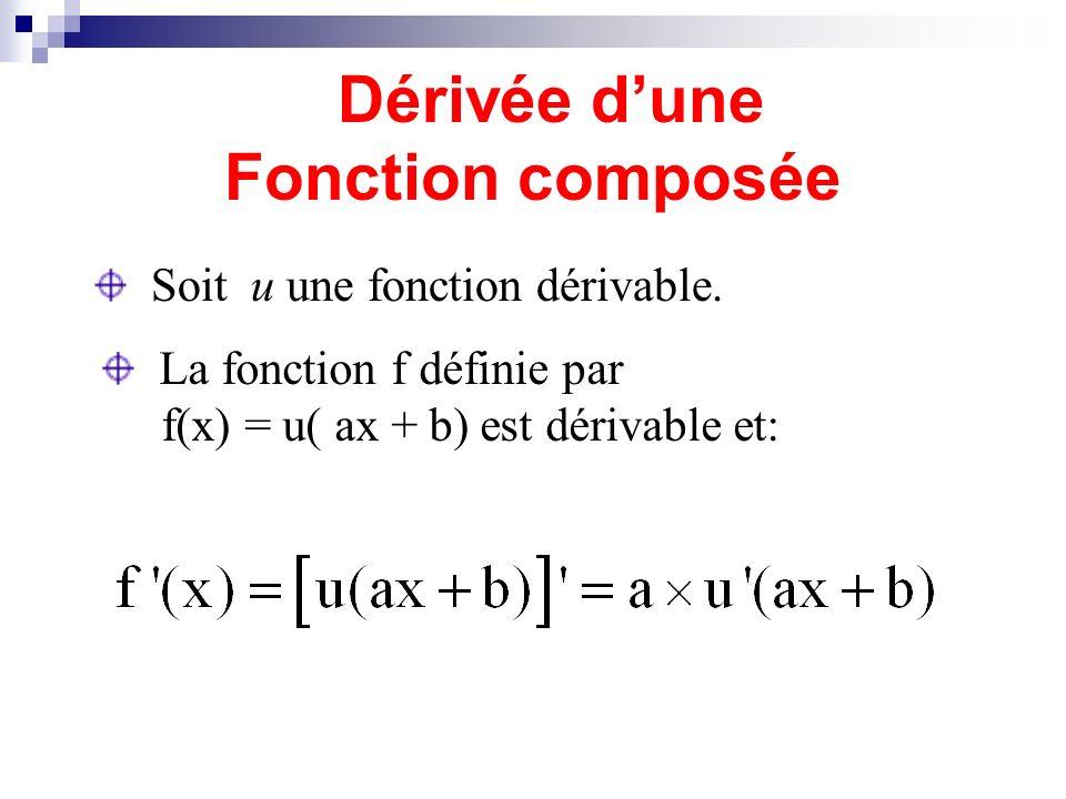 Dérivée d'une Fonction composée Soit u une fonction dérivable.