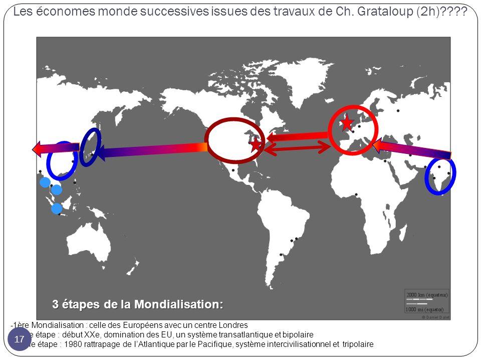 Les économes monde successives issues des travaux de Ch. Grataloup (2h)