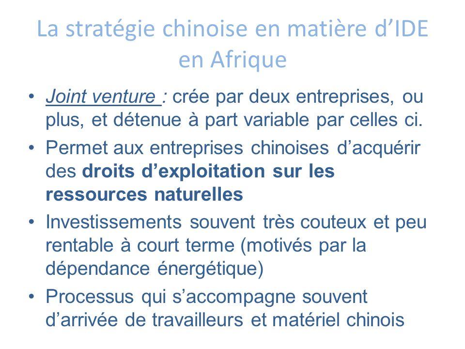 La stratégie chinoise en matière d'IDE en Afrique