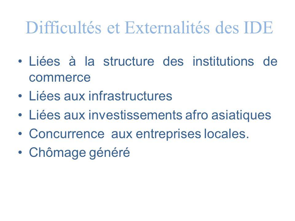 Difficultés et Externalités des IDE