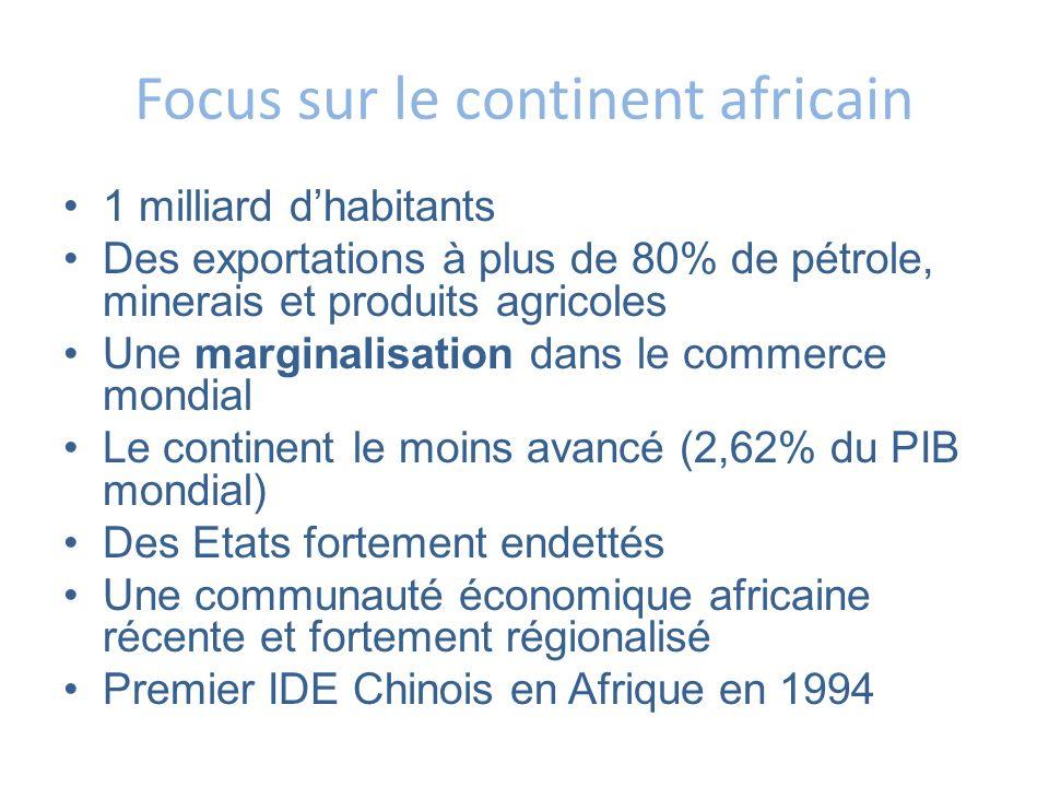 Focus sur le continent africain