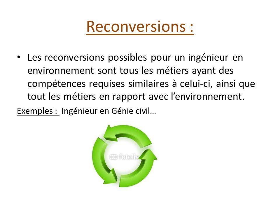 Reconversions :