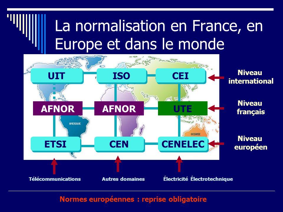 La normalisation en France, en Europe et dans le monde
