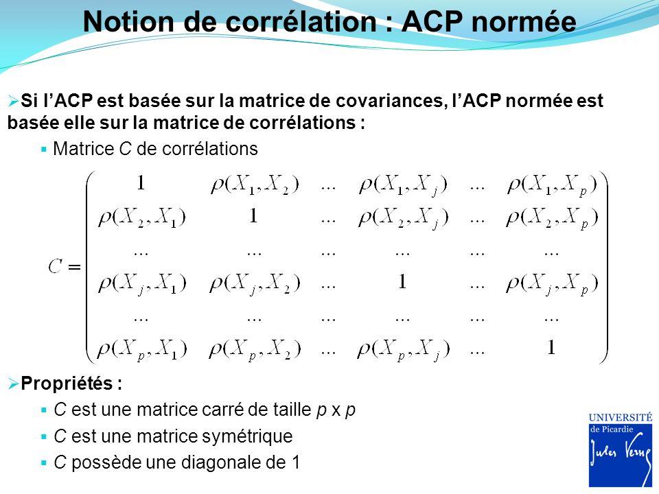 Notion de corrélation : ACP normée