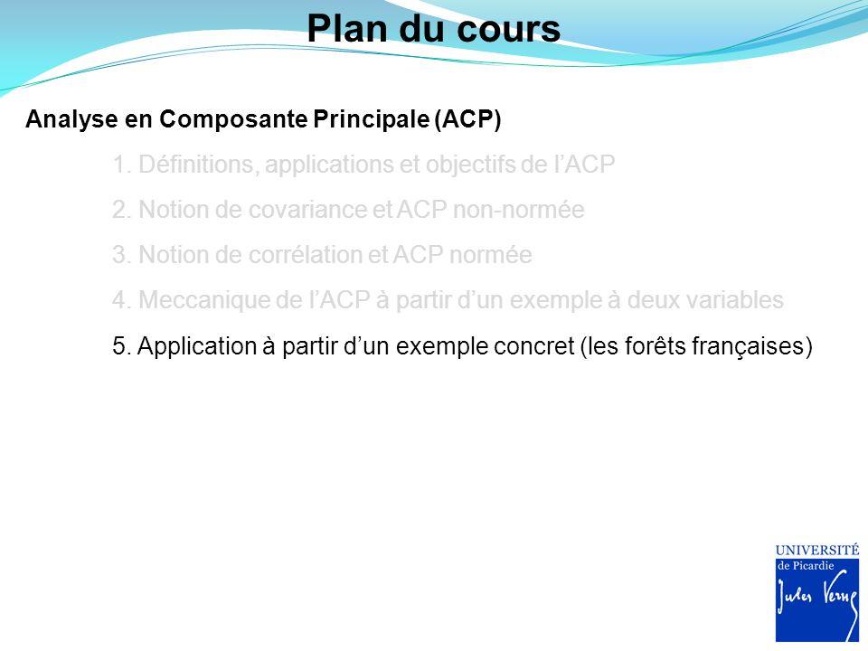 Plan du cours Analyse en Composante Principale (ACP)