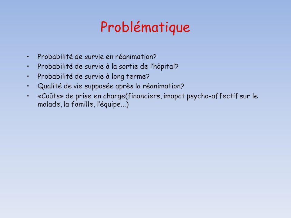 Problématique Probabilité de survie en réanimation