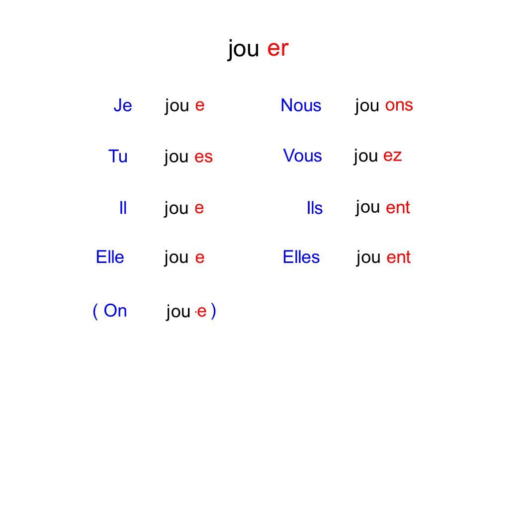jou -er Je jou -e Nous jou -ons Tu jou -es Vous jou -ez Il jou -e Ils