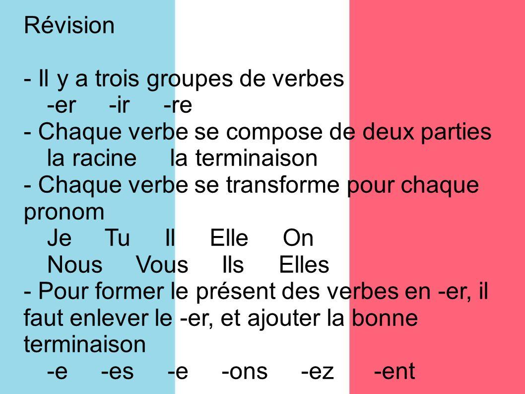 Révision - Il y a trois groupes de verbes. -er -ir -re. - Chaque verbe se compose de deux parties.