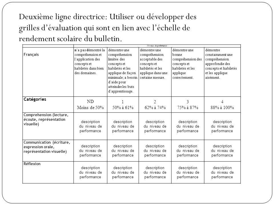 Deuxième ligne directrice: Utiliser ou développer des grilles d'évaluation qui sont en lien avec l'échelle de rendement scolaire du bulletin.
