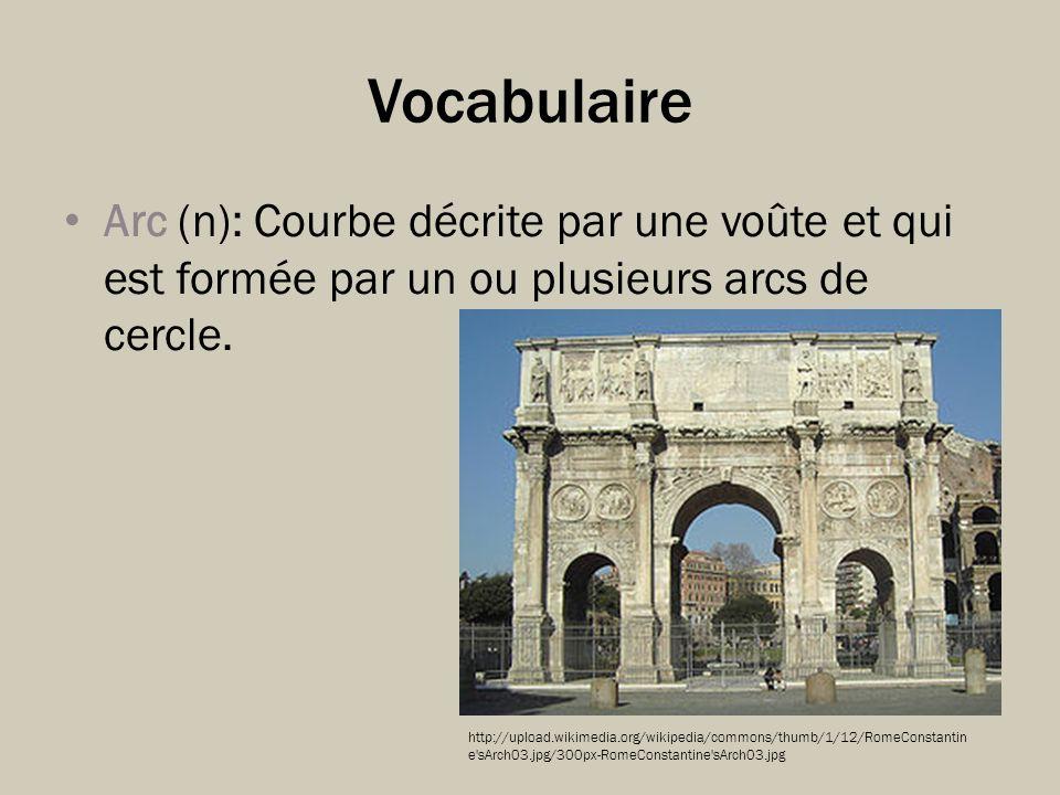 Vocabulaire Arc (n): Courbe décrite par une voûte et qui est formée par un ou plusieurs arcs de cercle.