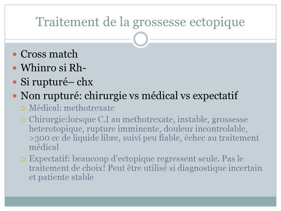 Traitement de la grossesse ectopique