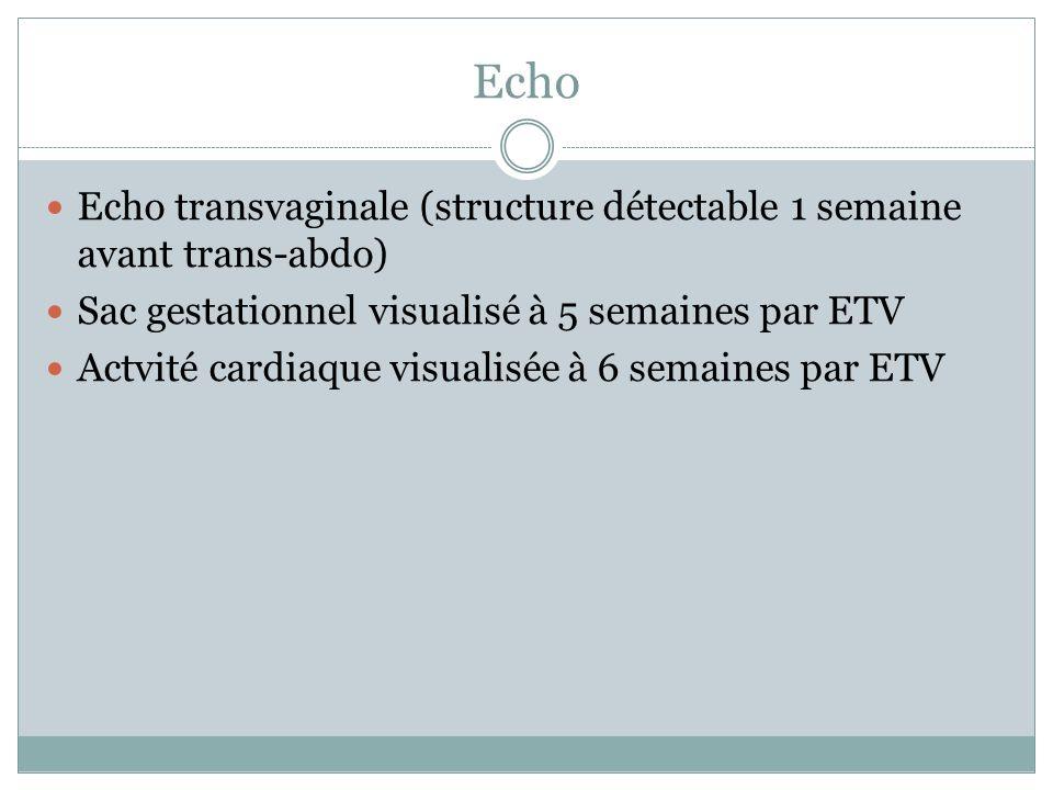 Echo Echo transvaginale (structure détectable 1 semaine avant trans-abdo) Sac gestationnel visualisé à 5 semaines par ETV.