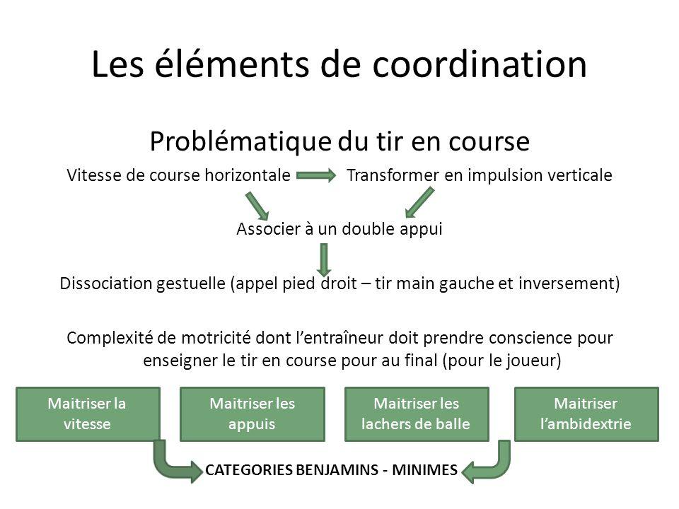 Les éléments de coordination