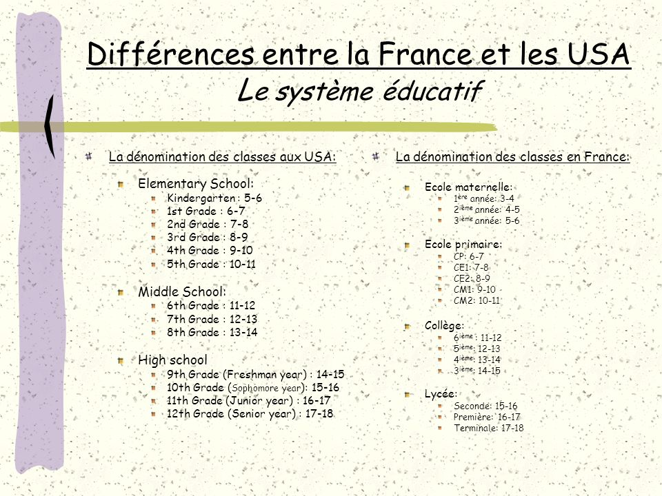 Différences entre la France et les USA Le système éducatif