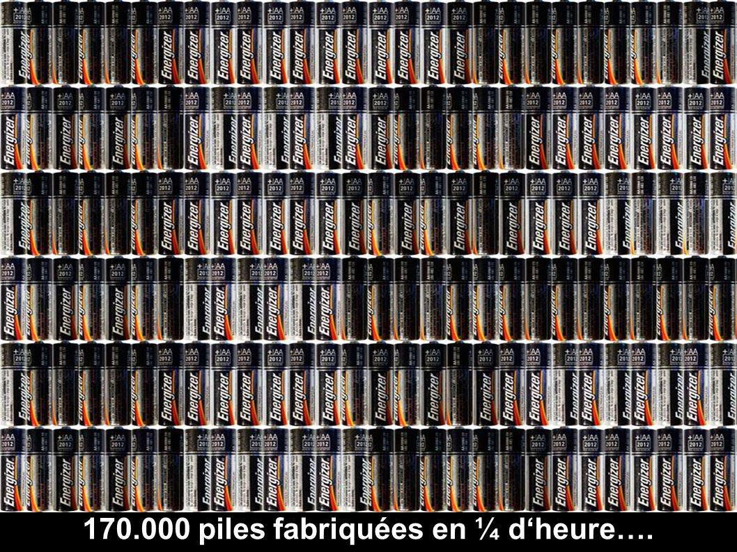 170.000 piles fabriquées en ¼ d'heure….