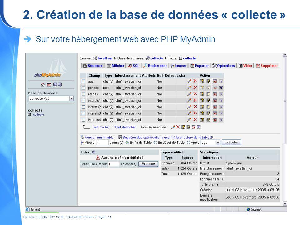 2. Création de la base de données « collecte »