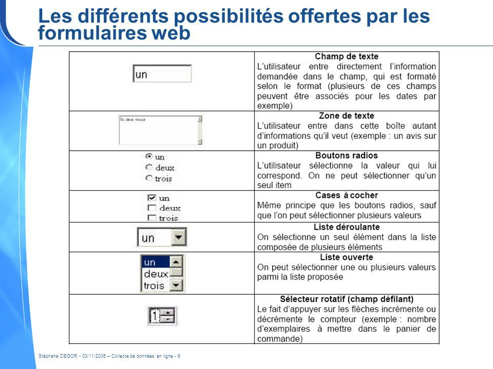 Les différents possibilités offertes par les formulaires web