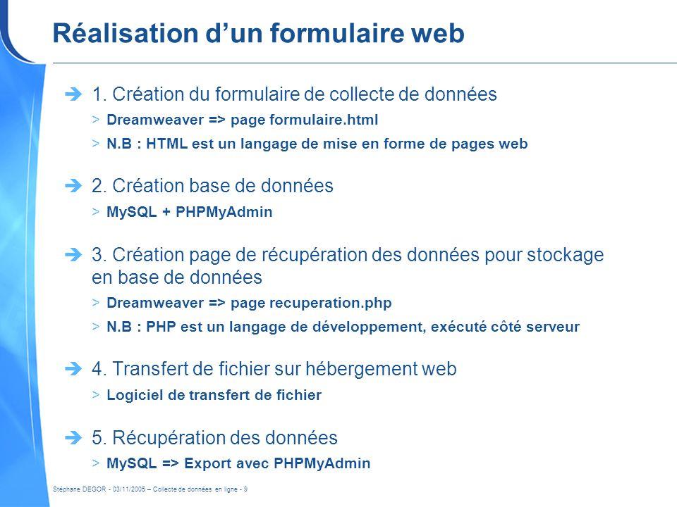 Réalisation d'un formulaire web