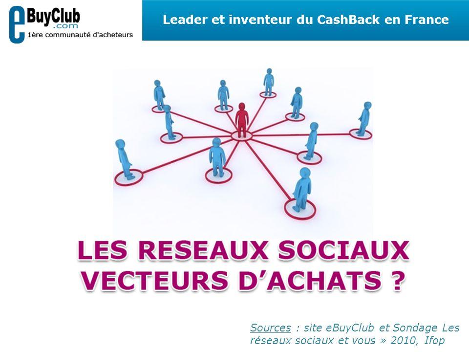 Leader et inventeur du CashBack en France