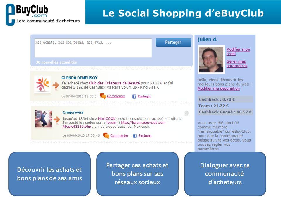 Le Social Shopping d'eBuyClub