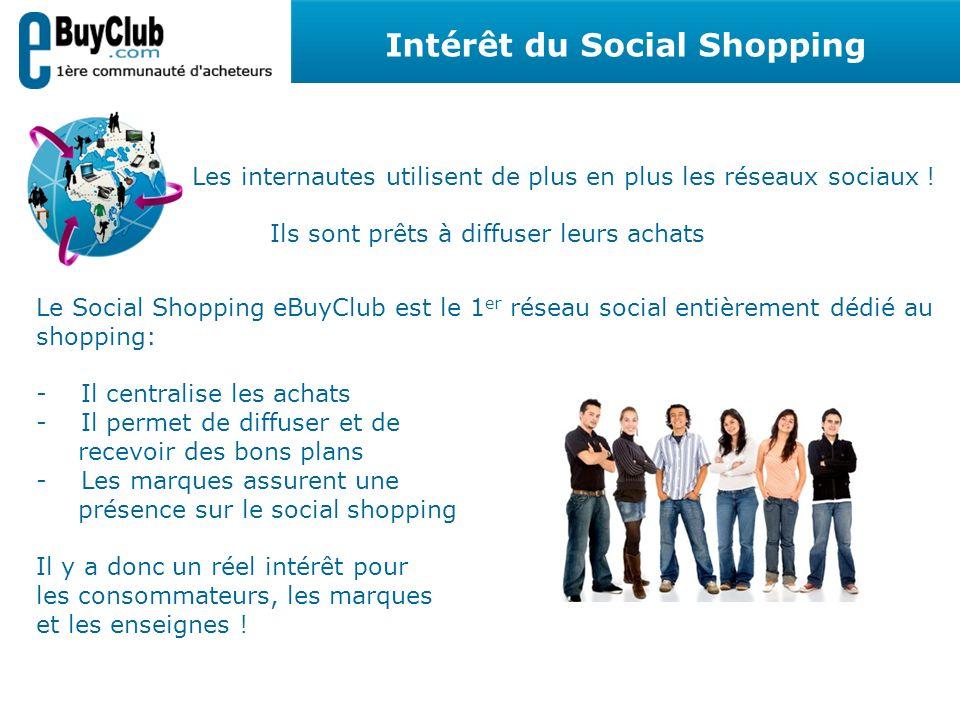 Intérêt du Social Shopping