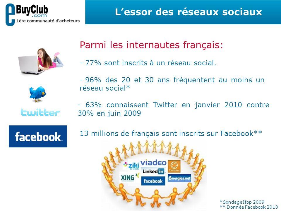 L'essor des réseaux sociaux