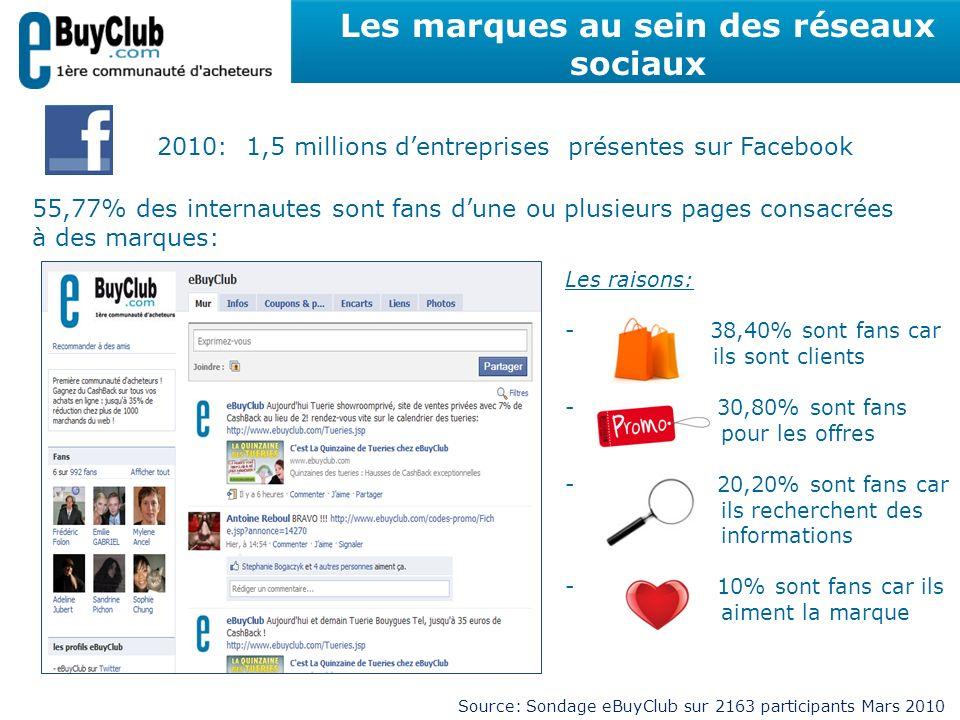 Les marques au sein des réseaux sociaux