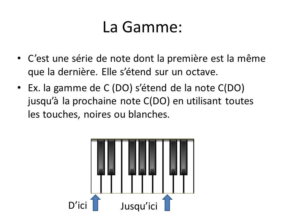 La Gamme: C'est une série de note dont la première est la même que la dernière. Elle s'étend sur un octave.