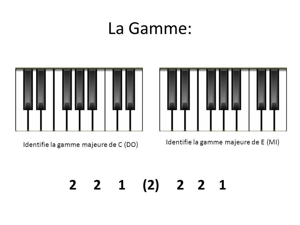 La Gamme: 2 2 1 (2) 2 2 1 Identifie la gamme majeure de E (MI)