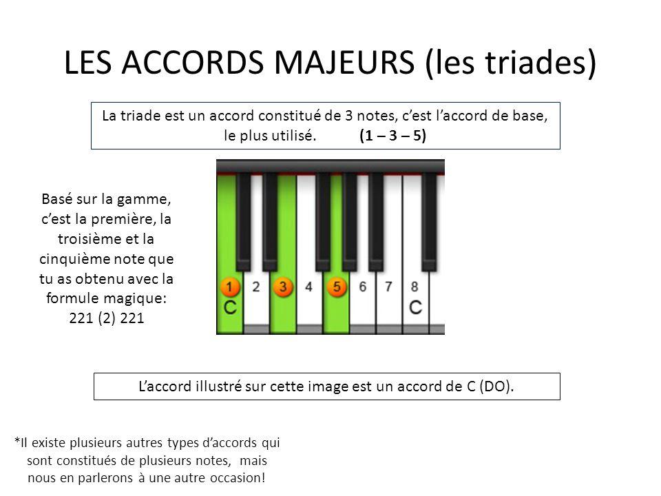 LES ACCORDS MAJEURS (les triades)