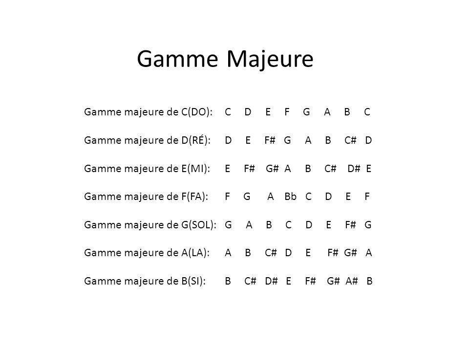 Gamme Majeure Gamme majeure de C(DO): C D E F G A B C