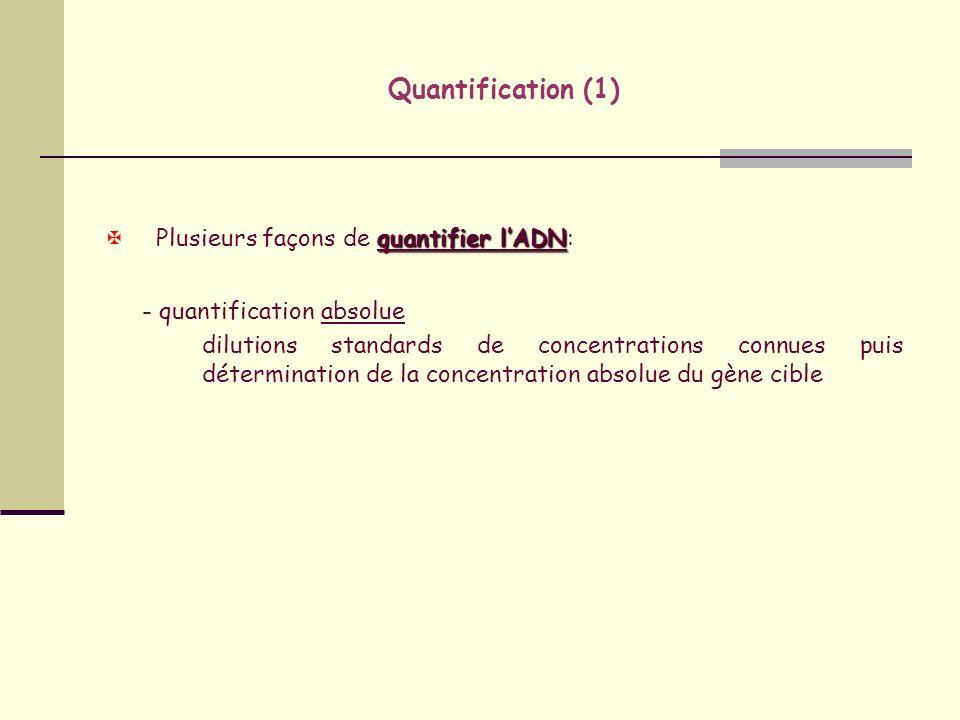 Quantification (1)  Plusieurs façons de quantifier l'ADN: