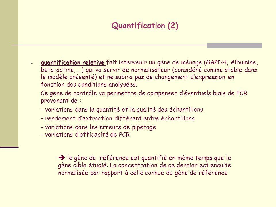 Quantification (2)