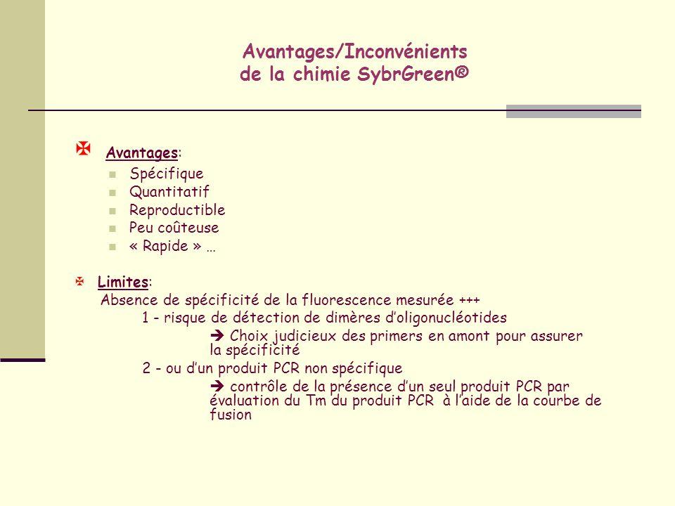 Avantages/Inconvénients de la chimie SybrGreen®