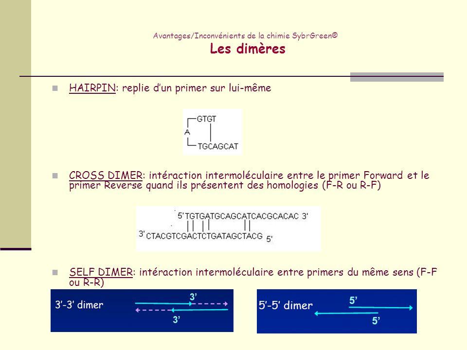 Avantages/Inconvénients de la chimie SybrGreen® Les dimères