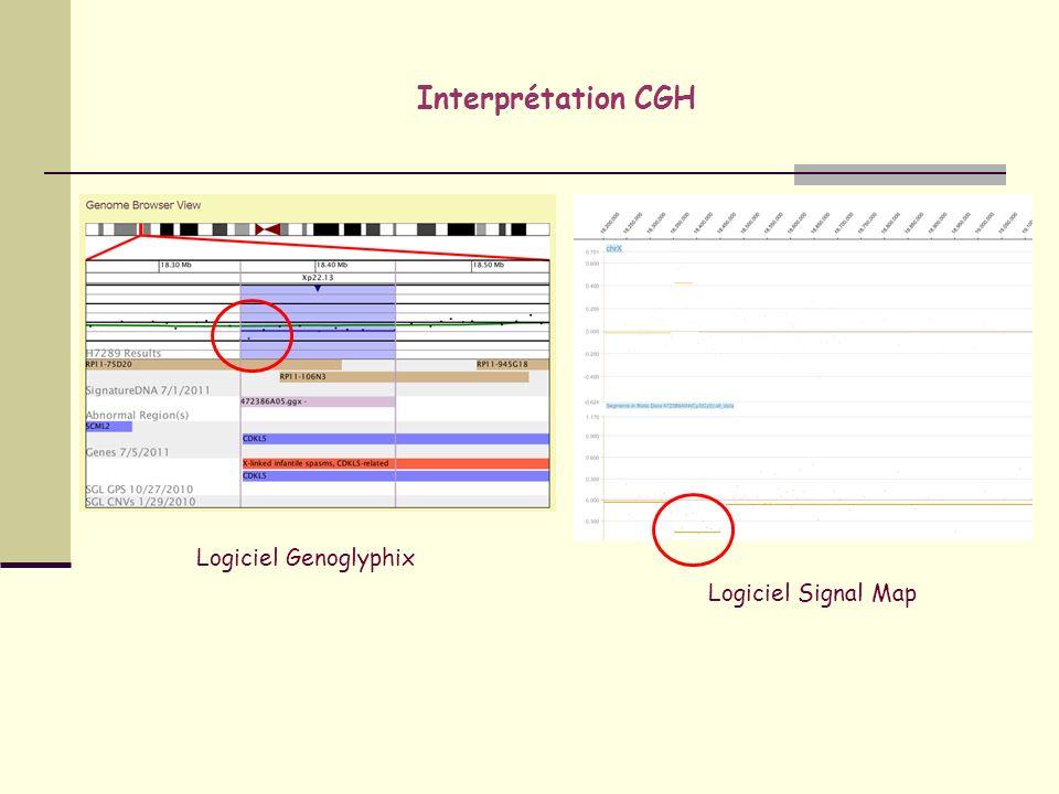 Interprétation CGH Logiciel Genoglyphix Logiciel Signal Map