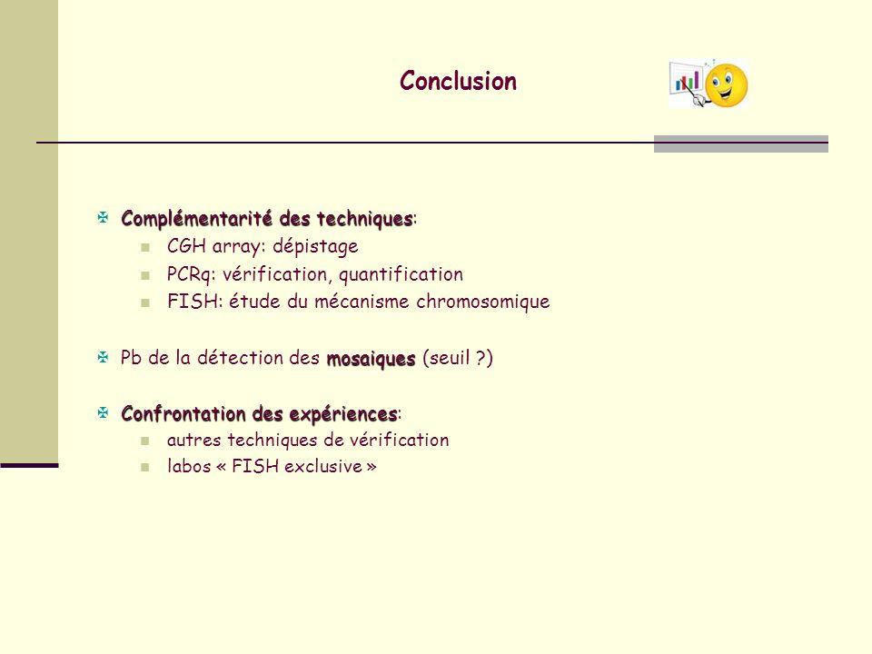 Conclusion  Complémentarité des techniques: CGH array: dépistage