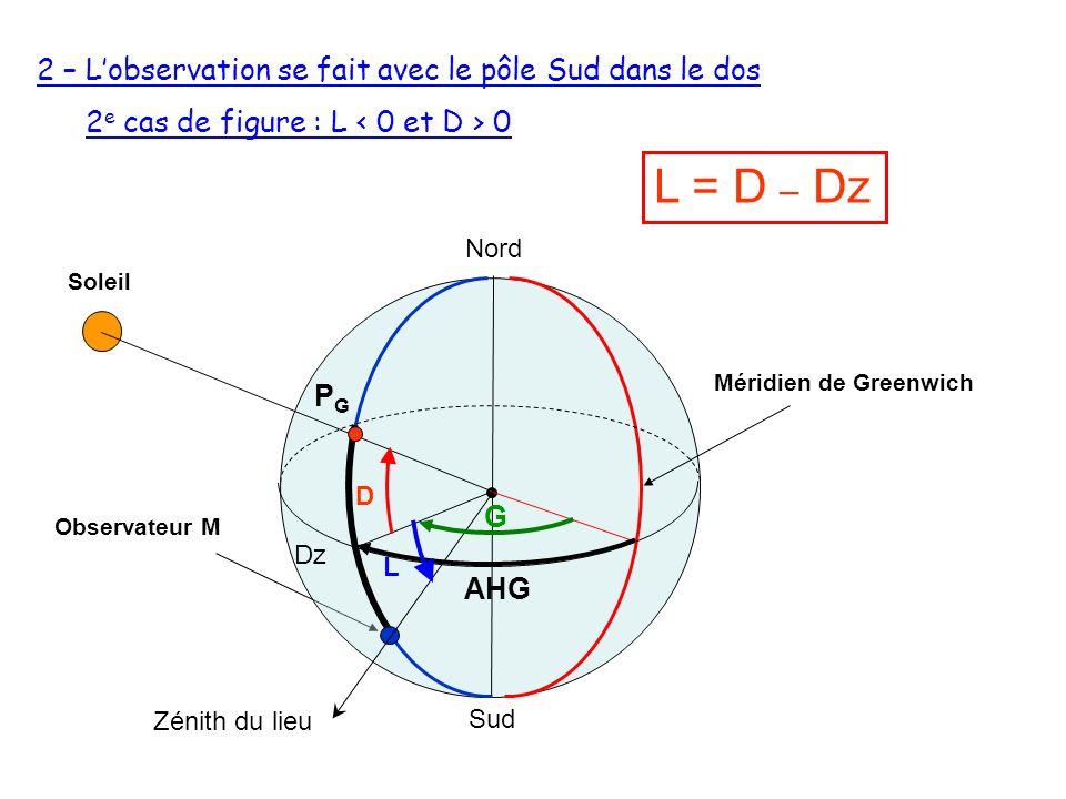 L = D – Dz 2 – L'observation se fait avec le pôle Sud dans le dos