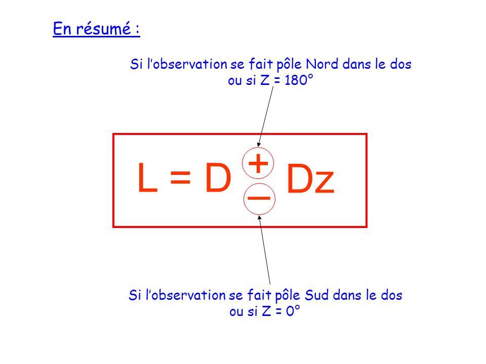 En résumé : Si l'observation se fait pôle Nord dans le dos. ou si Z = 180° + L = D. Dz. – Si l'observation se fait pôle Sud dans le dos.