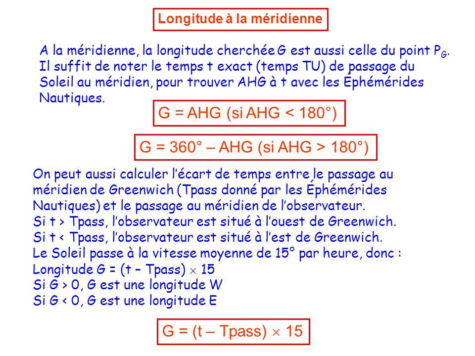 G = AHG (si AHG < 180°) G = 360° – AHG (si AHG > 180°)