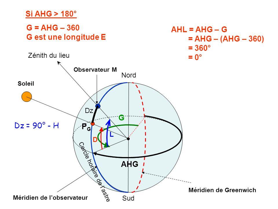 Si AHG > 180° G = AHG – 360 AHL = AHG – G G est une longitude E