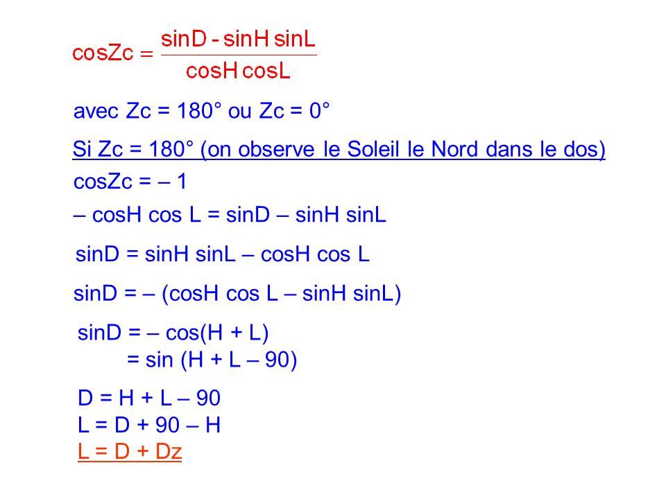 avec Zc = 180° ou Zc = 0° Si Zc = 180° (on observe le Soleil le Nord dans le dos) cosZc = – 1. – cosH cos L = sinD – sinH sinL.