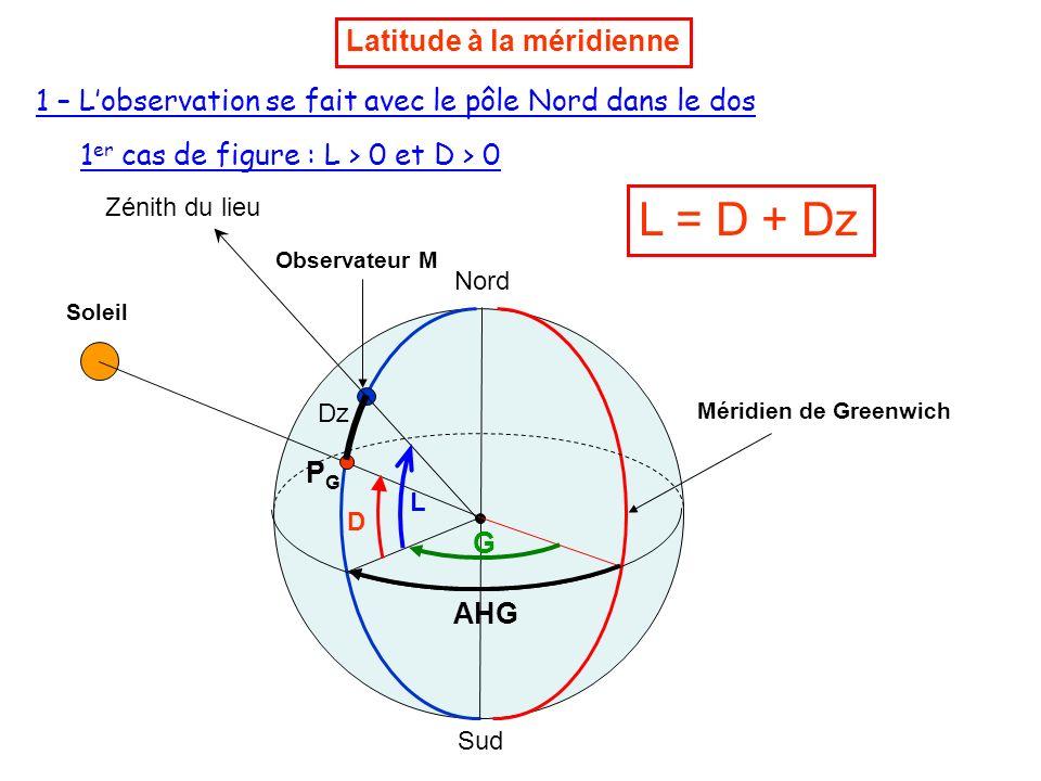 L = D + Dz Latitude à la méridienne