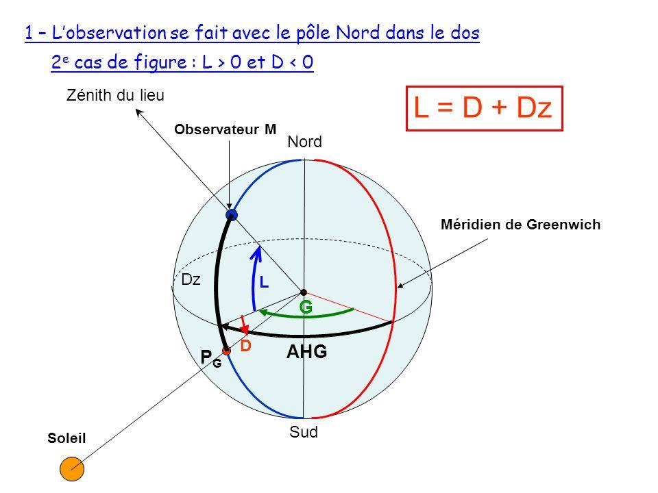 L = D + Dz 1 – L'observation se fait avec le pôle Nord dans le dos