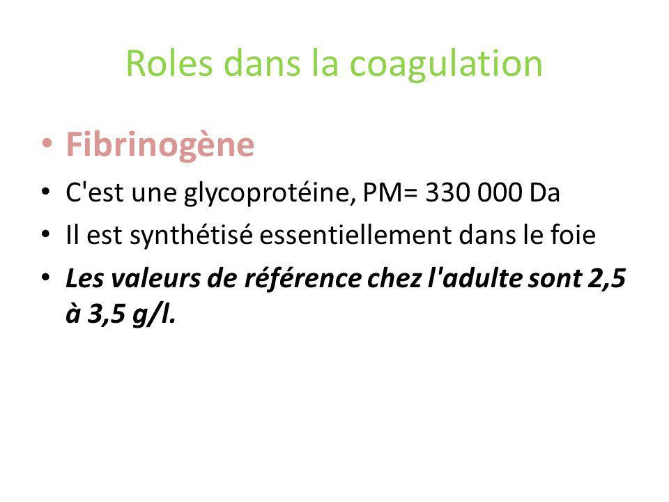 Roles dans la coagulation