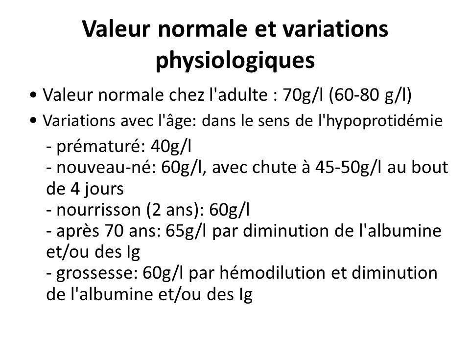 Valeur normale et variations physiologiques