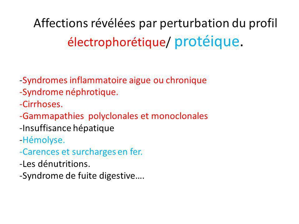 Affections révélées par perturbation du profil électrophorétique/ protéique.