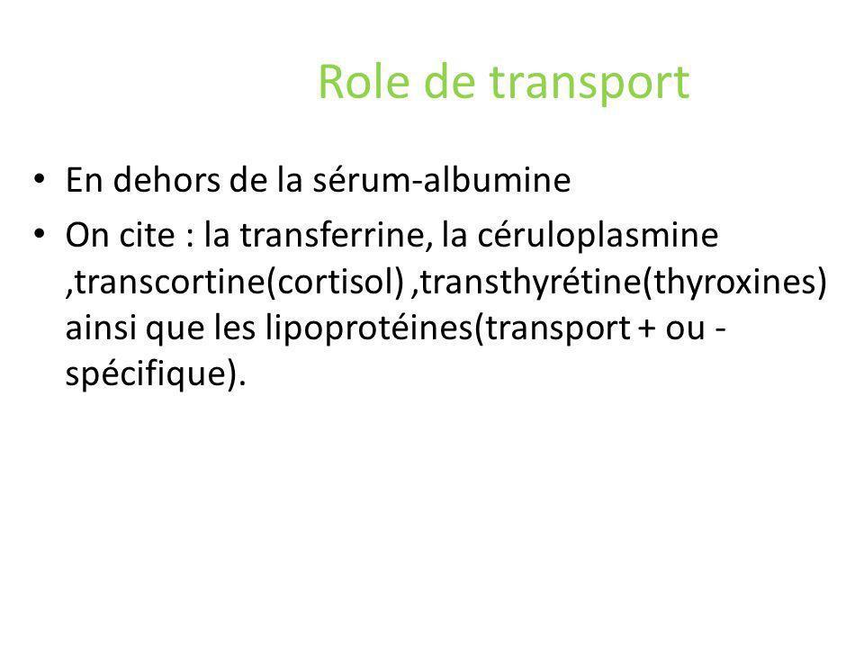 Role de transport En dehors de la sérum-albumine